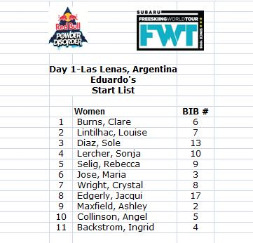 LL Ladies Day One